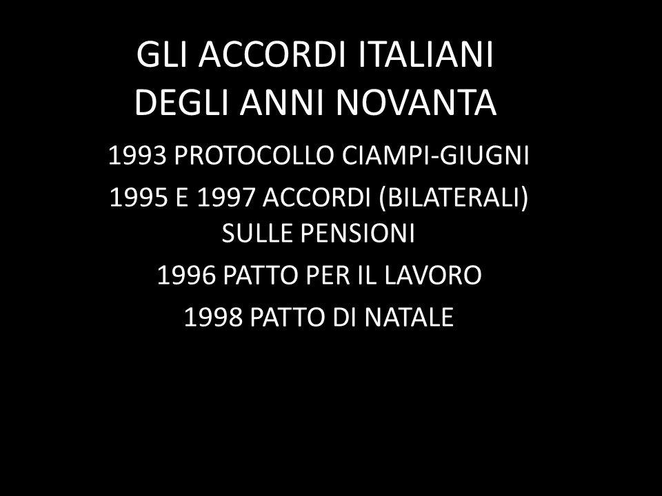 GLI ACCORDI ITALIANI DEGLI ANNI NOVANTA 1993 PROTOCOLLO CIAMPI-GIUGNI 1995 E 1997 ACCORDI (BILATERALI) SULLE PENSIONI 1996 PATTO PER IL LAVORO 1998 PA