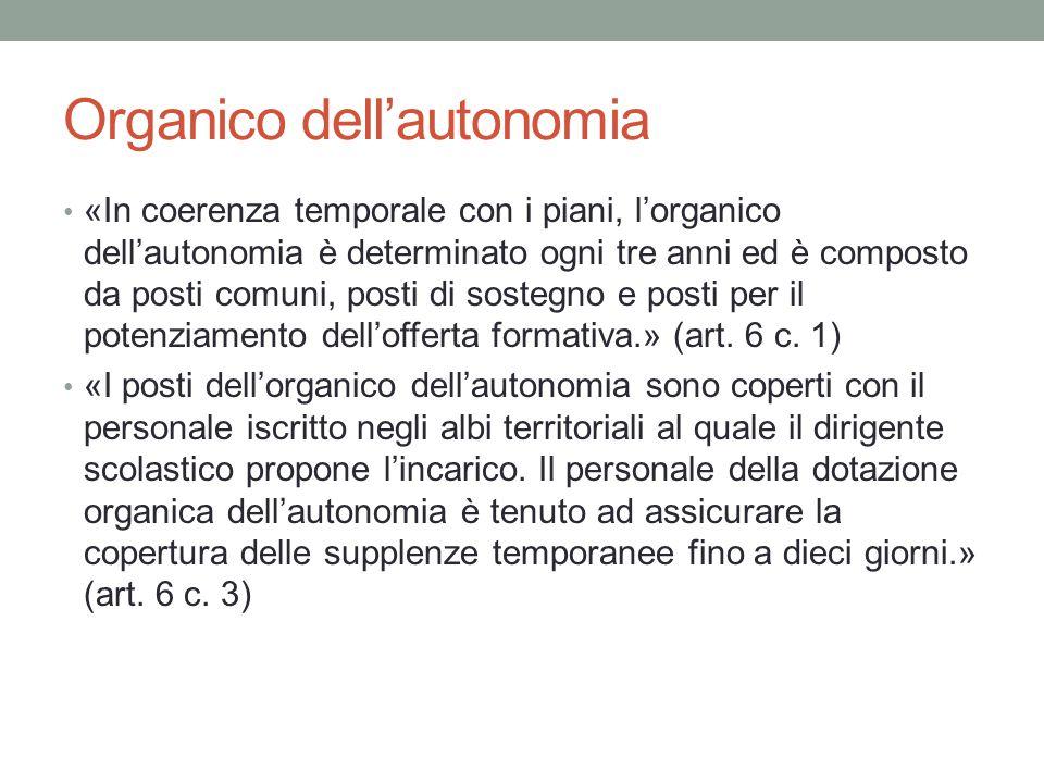 Organico dell'autonomia «In coerenza temporale con i piani, l'organico dell'autonomia è determinato ogni tre anni ed è composto da posti comuni, posti di sostegno e posti per il potenziamento dell'offerta formativa.» (art.