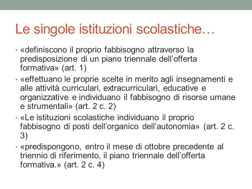 Le singole istituzioni scolastiche… «definiscono il proprio fabbisogno attraverso la predisposizione di un piano triennale dell'offerta formativa» (art.