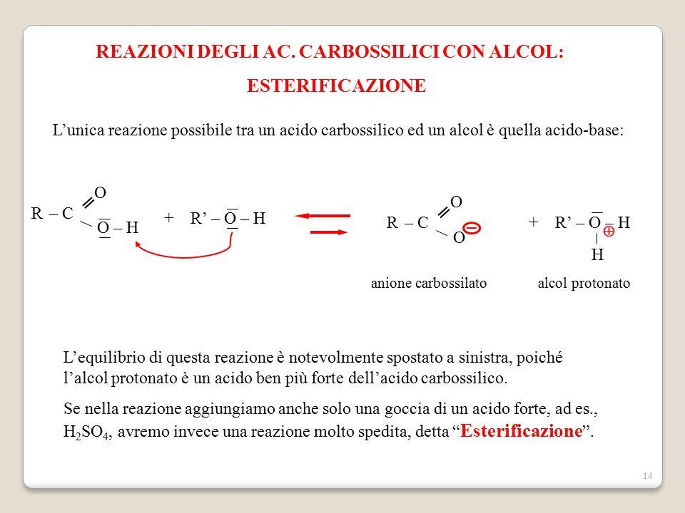 14 REAZIONI DEGLI AC. CARBOSSILICI CON ALCOL: ESTERIFICAZIONE L'unica reazione possibile tra un acido carbossilico ed un alcol è quella acido-base: –