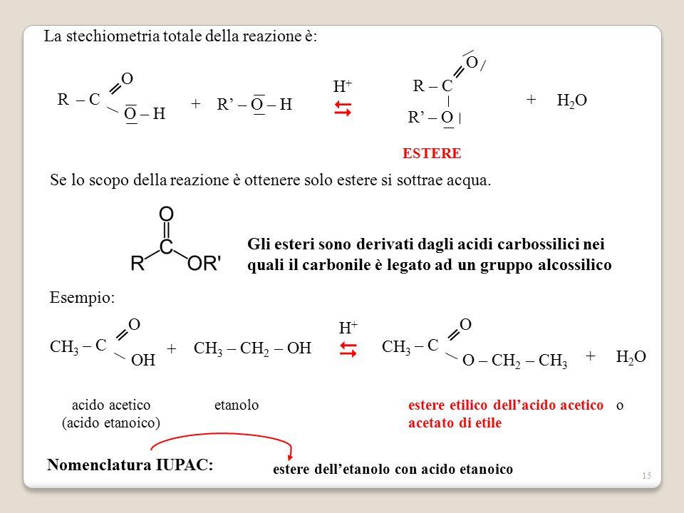 15 La stechiometria totale della reazione è: – C O O – H ═ R + R' – O – H  H+H+ R – C R' – O ═ O + H 2 O Se lo scopo della reazione è ottenere solo e