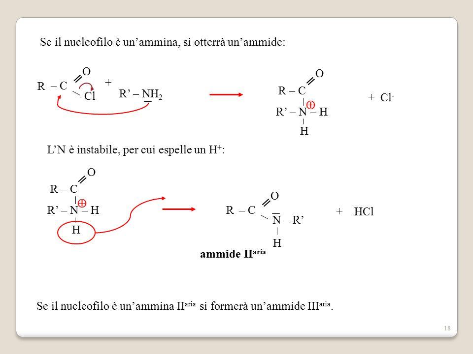 18 Se il nucleofilo è un'ammina, si otterrà un'ammide: ammide II aria L'N è instabile, per cui espelle un H + : R – C O Cl ═ + R' – NH 2 R – C R' – N