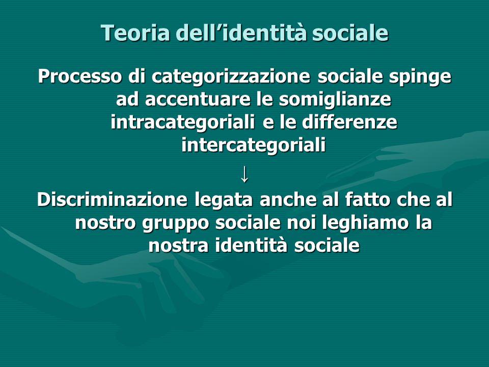 Teoria dell'identità sociale Processo di categorizzazione sociale spinge ad accentuare le somiglianze intracategoriali e le differenze intercategorial