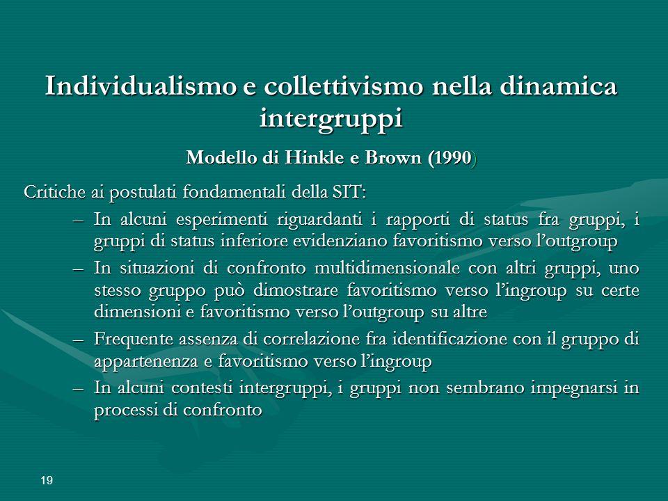 19 Individualismo e collettivismo nella dinamica intergruppi Modello di Hinkle e Brown (1990) Critiche ai postulati fondamentali della SIT: –In alcuni