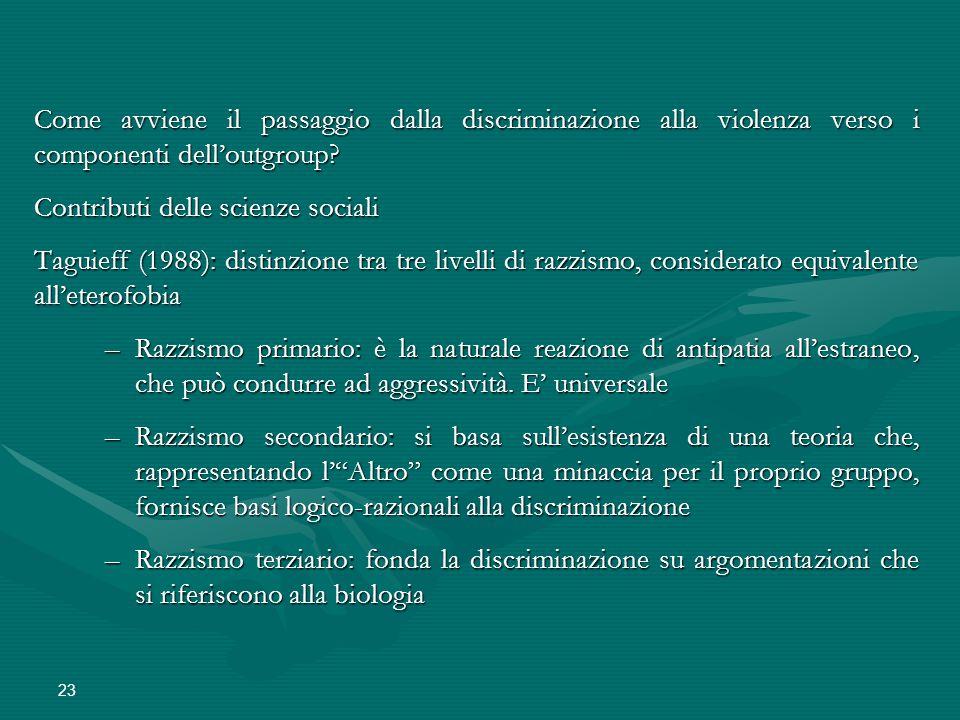 23 Come avviene il passaggio dalla discriminazione alla violenza verso i componenti dell'outgroup? Contributi delle scienze sociali Taguieff (1988): d