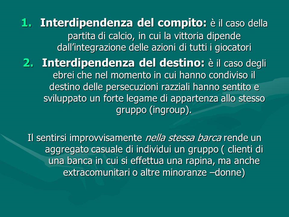 1.Interdipendenza del compito: è il caso della partita di calcio, in cui la vittoria dipende dall'integrazione delle azioni di tutti i giocatori 2.Int