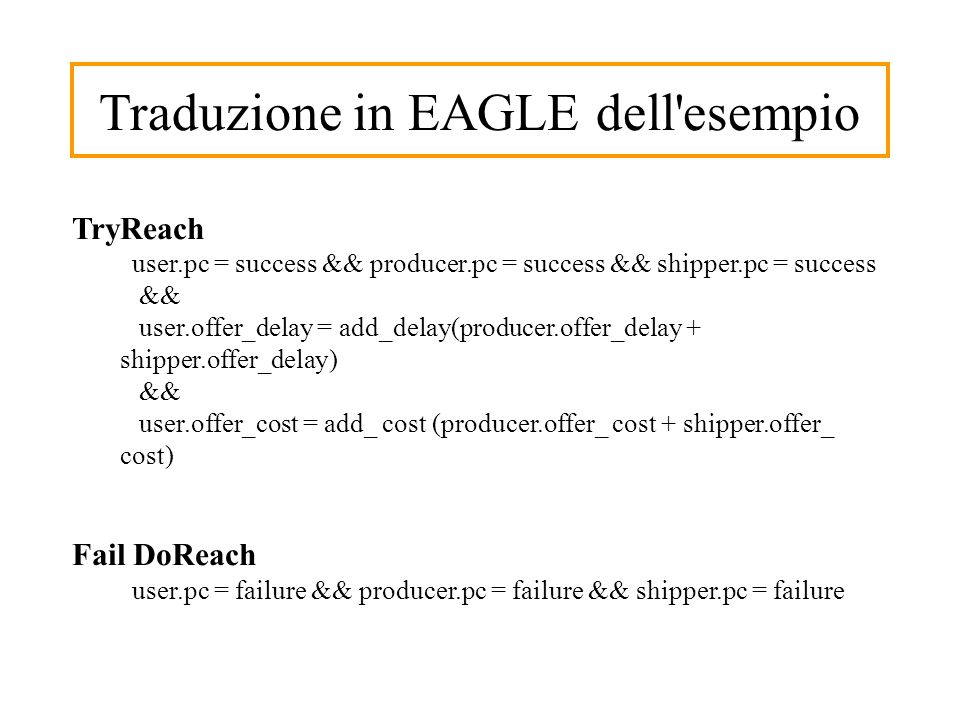 Traduzione in EAGLE dell'esempio TryReach user.pc = success && producer.pc = success && shipper.pc = success && user.offer_delay = add_delay(producer.