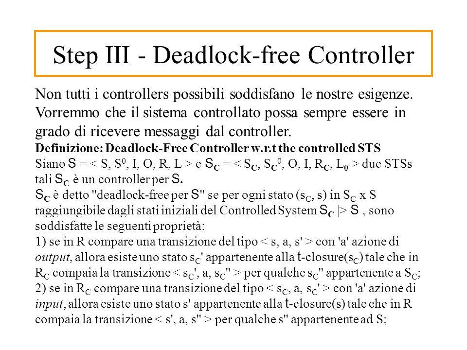 Step III - Deadlock-free Controller Non tutti i controllers possibili soddisfano le nostre esigenze.