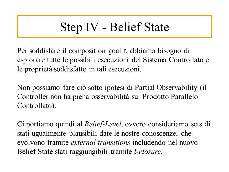 Step IV - Belief State Per soddisfare il composition goal r, abbiamo bisogno di esplorare tutte le possibili esecuzioni del Sistema Controllato e le proprietà soddisfatte in tali esecuzioni.