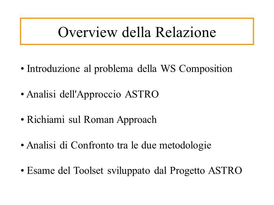 Overview della Relazione Introduzione al problema della WS Composition Analisi dell Approccio ASTRO Richiami sul Roman Approach Analisi di Confronto tra le due metodologie Esame del Toolset sviluppato dal Progetto ASTRO
