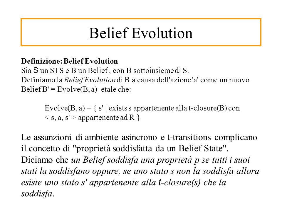 Belief Evolution Definizione: Belief Evolution Sia S un STS e B un Belief, con B sottoinsieme di S.