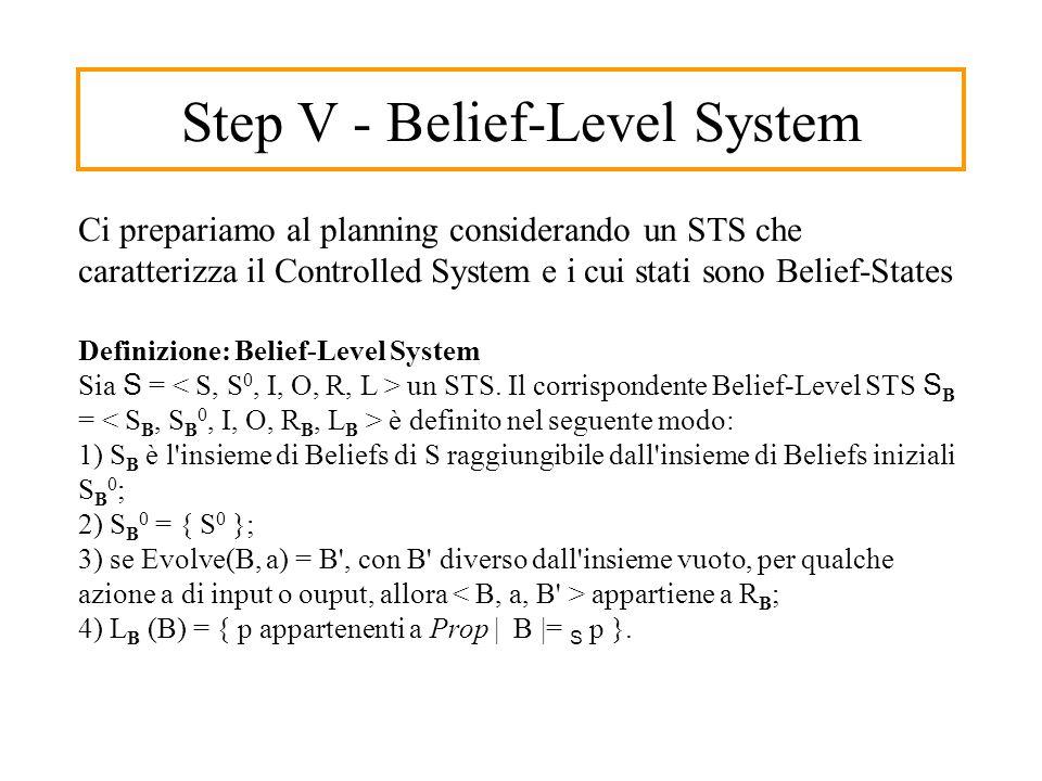 Step V - Belief-Level System Ci prepariamo al planning considerando un STS che caratterizza il Controlled System e i cui stati sono Belief-States Definizione: Belief-Level System Sia S = un STS.