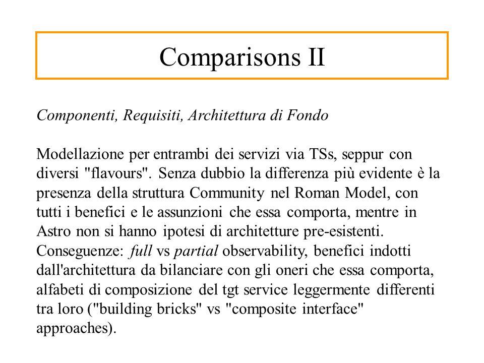 Comparisons II Componenti, Requisiti, Architettura di Fondo Modellazione per entrambi dei servizi via TSs, seppur con diversi flavours .