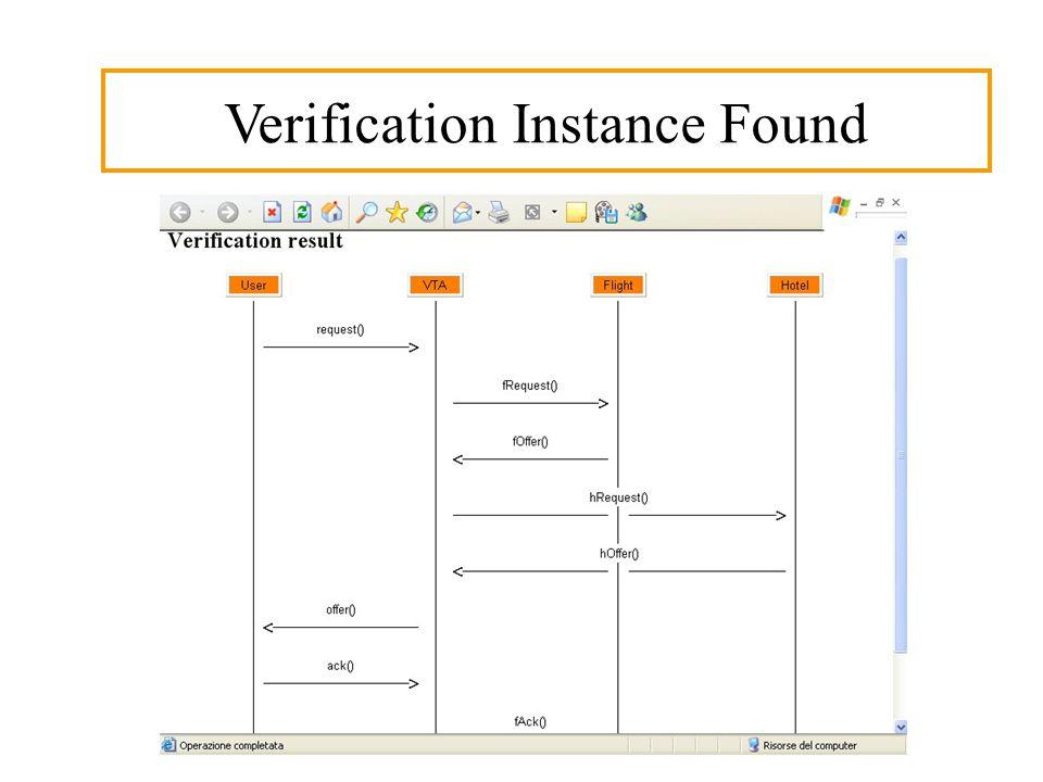Verification Instance Found