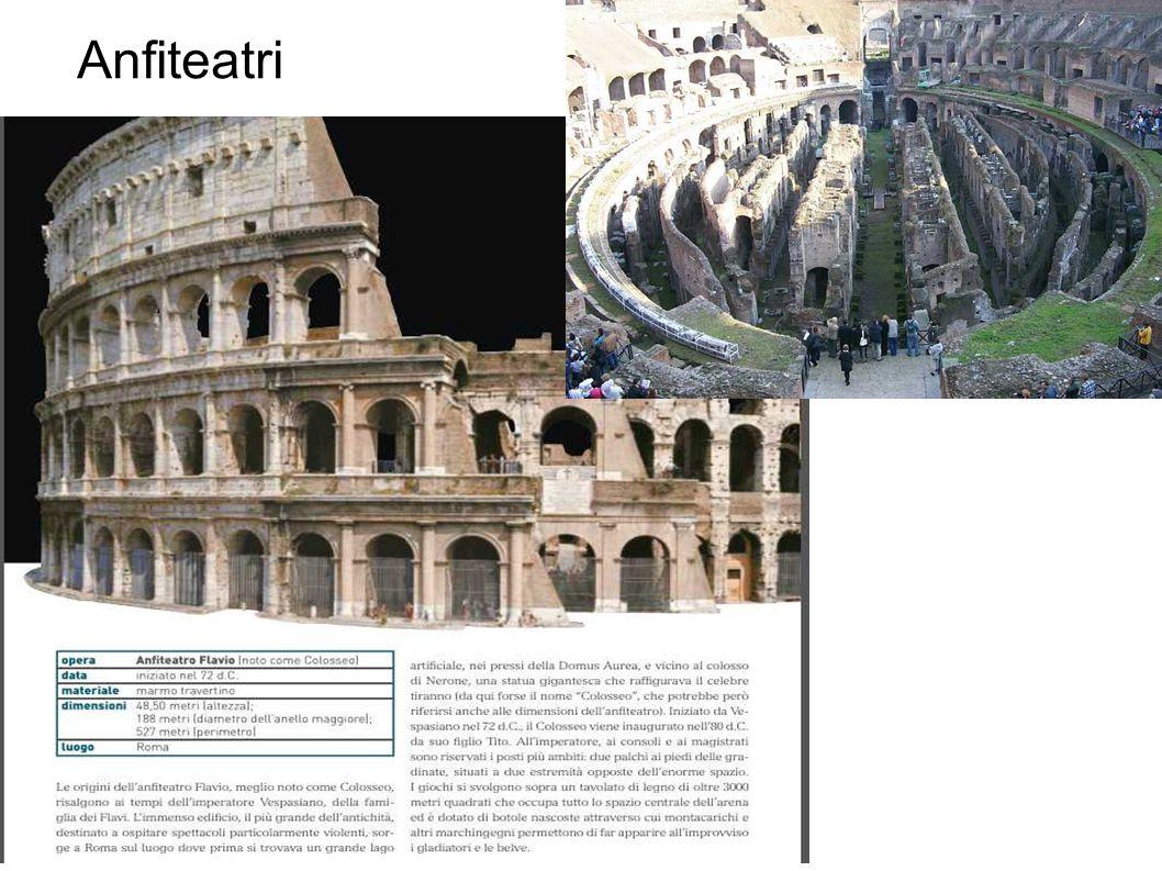 Anfiteatri