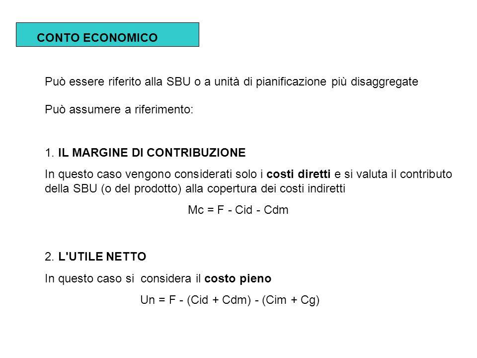 CONTO ECONOMICO Può essere riferito alla SBU o a unità di pianificazione più disaggregate Può assumere a riferimento: 1.