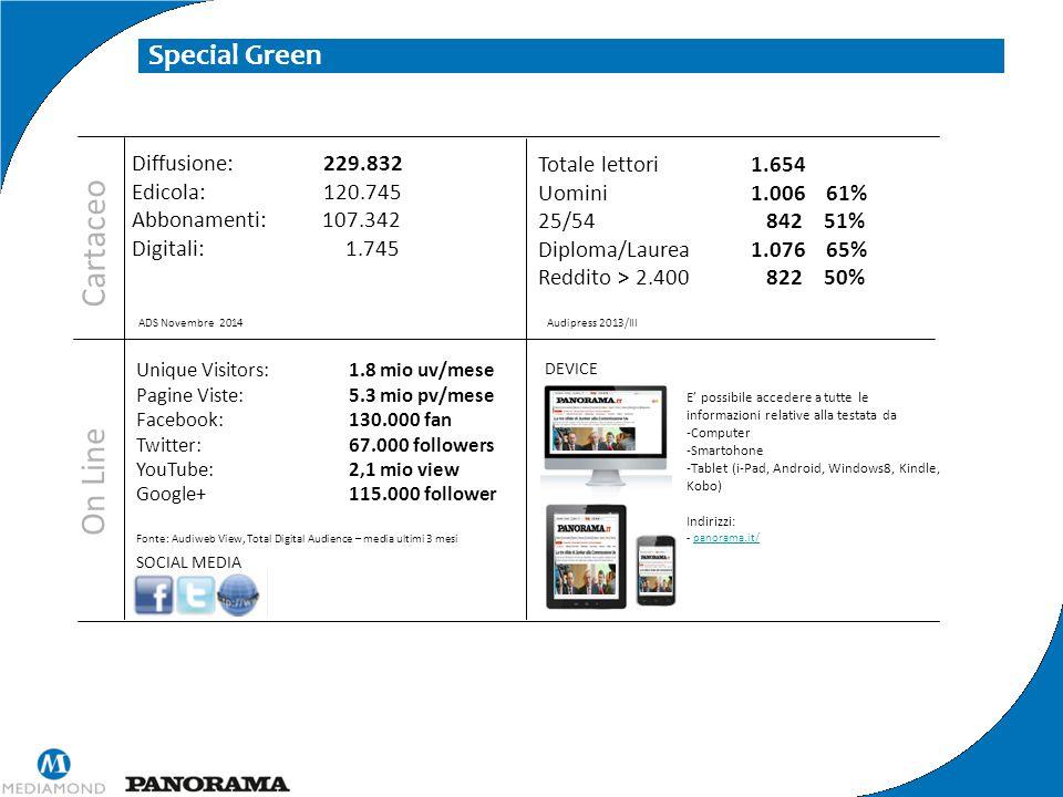 Special Green Unique Visitors:1.8 mio uv/mese Pagine Viste: 5.3 mio pv/mese Facebook: 130.000 fan Twitter:67.000 followers YouTube: 2,1 mio view Googl