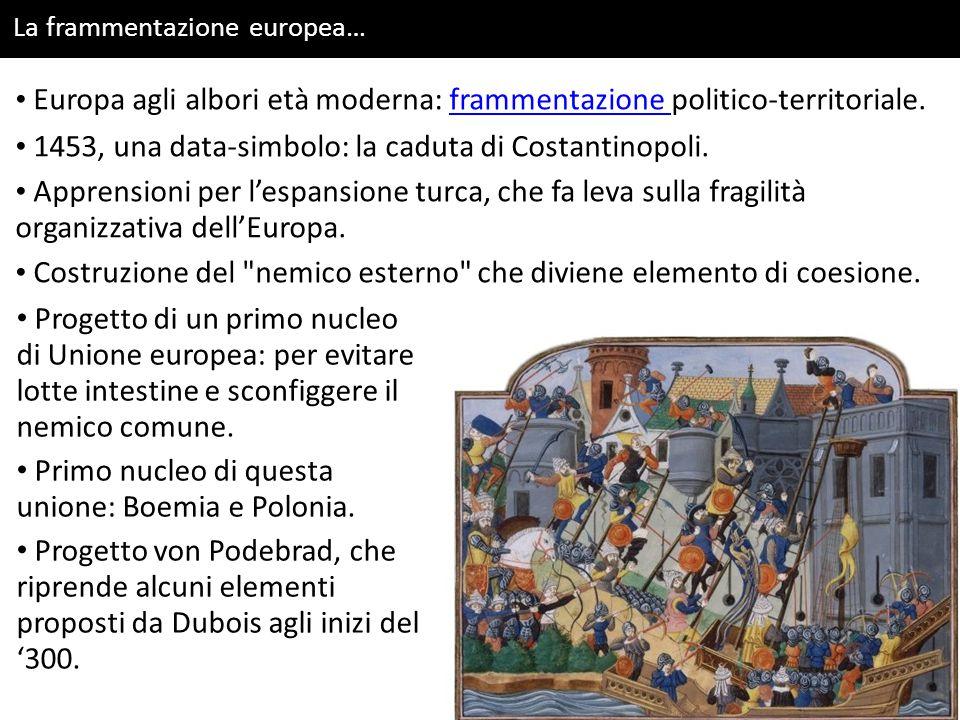 Nuovi progetti per l'unità europea… Progetto di George von Podebrad si limita a proporre l'istituzione di una sorta di Tribunale per dare soluzione alle controversie.