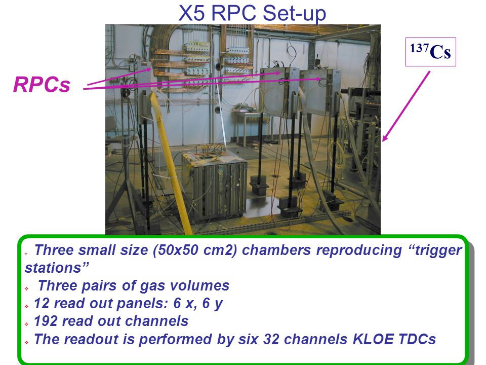"RPCs  Three small size (50x50 cm2) chambers reproducing ""trigger stations""  Three pairs of gas volumes  12 read out panels: 6 x, 6 y  192 read out"
