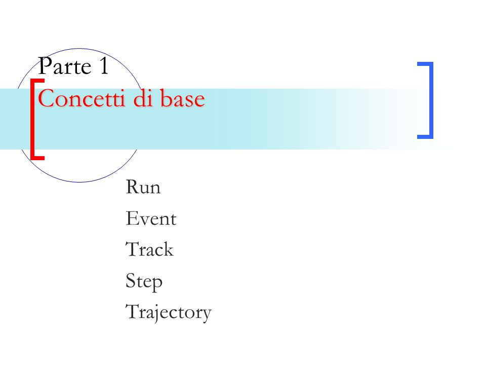 Concetti di base Parte 1 Concetti di base Run Event Track Step Trajectory