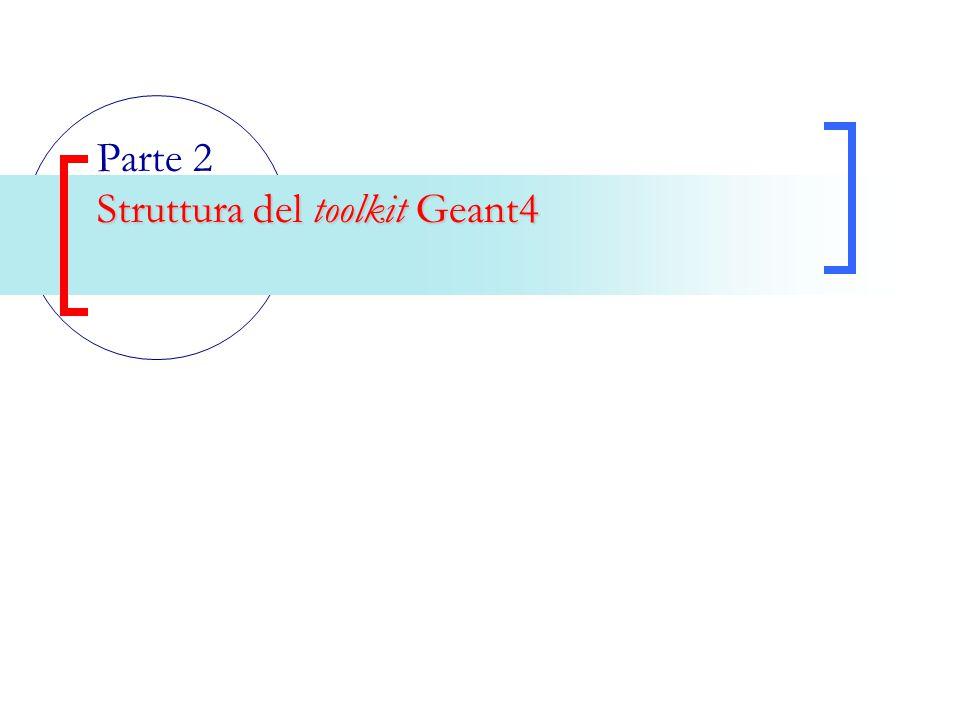 Struttura del toolkit Geant4 Parte 2 Struttura del toolkit Geant4