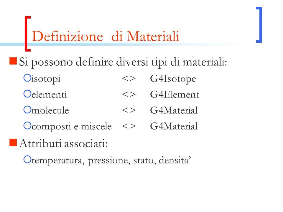 Definizione di Materiali Si possono definire diversi tipi di materiali:  isotopi <>G4Isotope  elementi<>G4Element  molecule <>G4Material  composti e miscele<>G4Material Attributi associati:  temperatura, pressione, stato, densita'