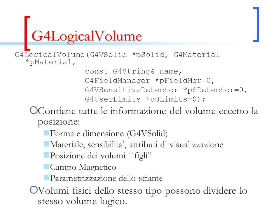 G4LogicalVolume G4LogicalVolume(G4VSolid *pSolid, G4Material *pMaterial, const G4String& name, G4FieldManager *pFieldMgr=0, G4VSensitiveDetector *pSDetector=0, G4UserLimits *pULimits=0);  Contiene tutte le informazione del volume eccetto la posizione: Forma e dimensione (G4VSolid) Materiale, sensibilita', attributi di visualizzazione Posizione dei volumi ``figli'' Campo Magnetico Parametrizzazione dello sciame  Volumi fisici dello stesso tipo possono dividere lo stesso volume logico.