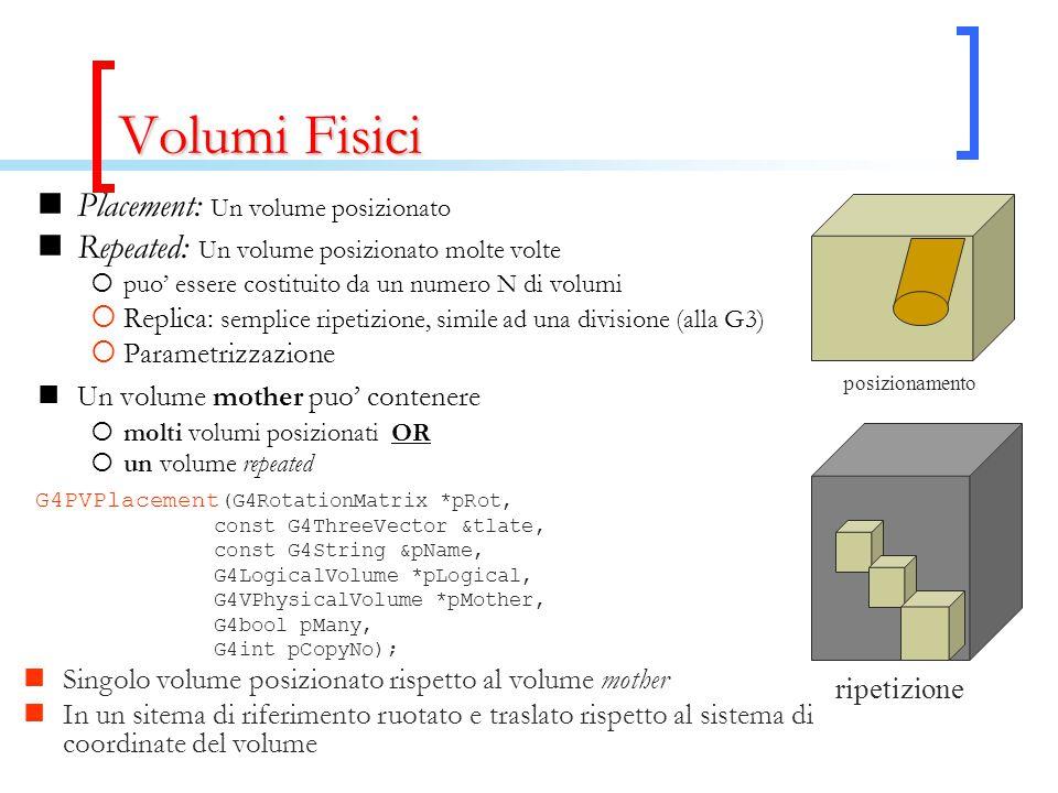 Volumi Fisici Placement: Un volume posizionato Repeated: Un volume posizionato molte volte  puo' essere costituito da un numero N di volumi  Replica: semplice ripetizione, simile ad una divisione (alla G3)  Parametrizzazione Un volume mother puo' contenere  molti volumi posizionati OR  un volume repeated ripetizione posizionamento G4PVPlacement (G4RotationMatrix *pRot, const G4ThreeVector &tlate, const G4String &pName, G4LogicalVolume *pLogical, G4VPhysicalVolume *pMother, G4bool pMany, G4int pCopyNo); Singolo volume posizionato rispetto al volume mother In un sitema di riferimento ruotato e traslato rispetto al sistema di coordinate del volume
