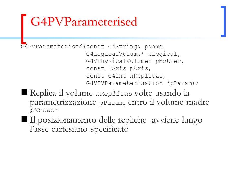 G4PVParameterised G4PVParameterised(const G4String& pName, G4LogicalVolume* pLogical, G4VPhysicalVolume* pMother, const EAxis pAxis, const G4int nReplicas, G4VPVParameterisation *pParam); Replica il volume nReplicas volte usando la parametrizzazione pParam, entro il volume madre pMother Il posizionamento delle repliche avviene lungo l'asse cartesiano specificato