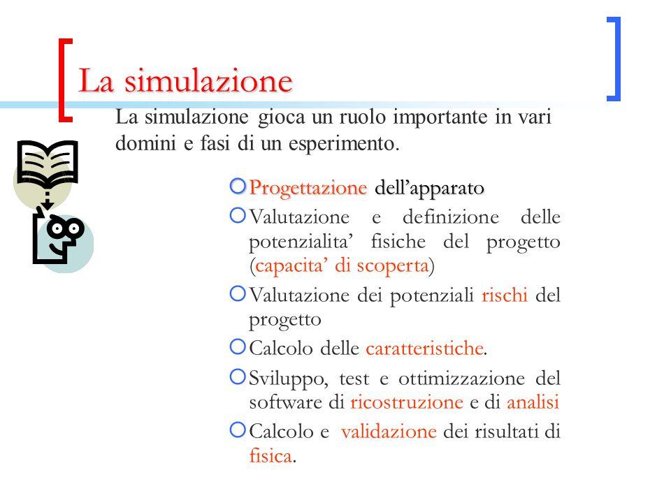 La simulazione dei rivelatori La simulazione e' una realta' virtuale.