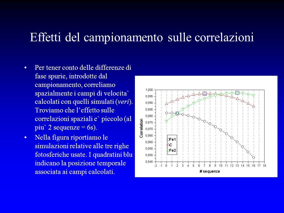 Effetti del campionamento sulle correlazioni Per tener conto delle differenze di fase spurie, introdotte dal campionamento, correliamo spazialmente i