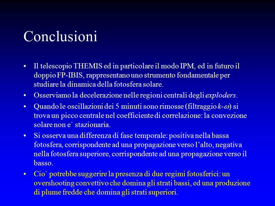 Conclusioni Il telescopio THEMIS ed in particolare il modo IPM, ed in futuro il doppio FP-IBIS, rappresentano uno strumento fondamentale per studiare
