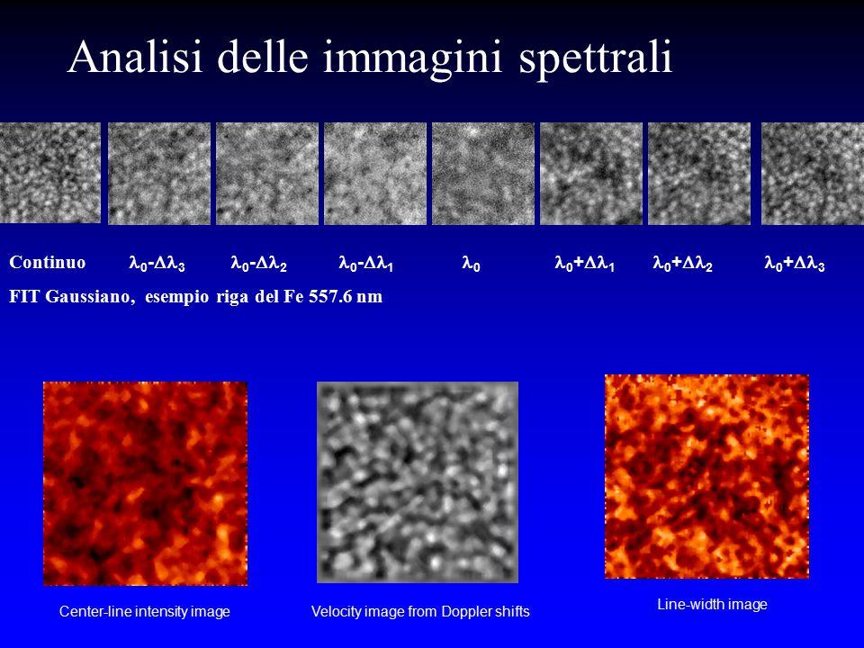 Analisi delle immagini spettrali Continuo 0 -  3 0 -  2 0 -  1 0 0 +  1 0 +  2 0 +  3 FIT Gaussiano, esempio riga del Fe 557.6 nm Center-line in