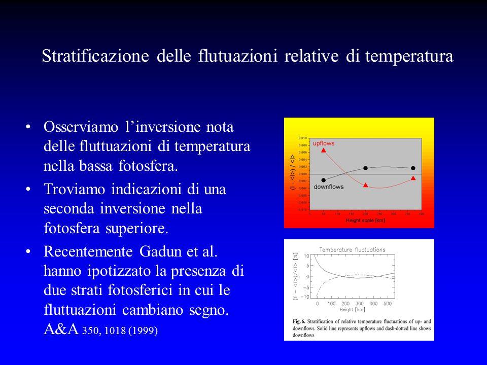 Stratificazione delle flutuazioni relative di temperatura Osserviamo l'inversione nota delle fluttuazioni di temperatura nella bassa fotosfera. Trovia