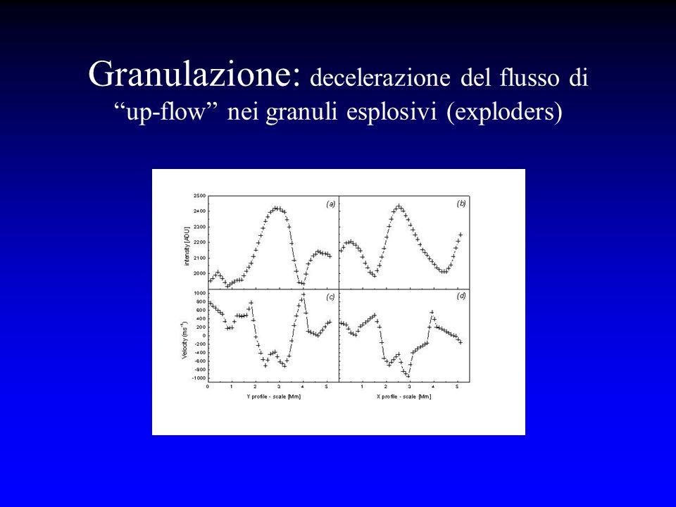 "Granulazione: decelerazione del flusso di ""up-flow"" nei granuli esplosivi (exploders)"