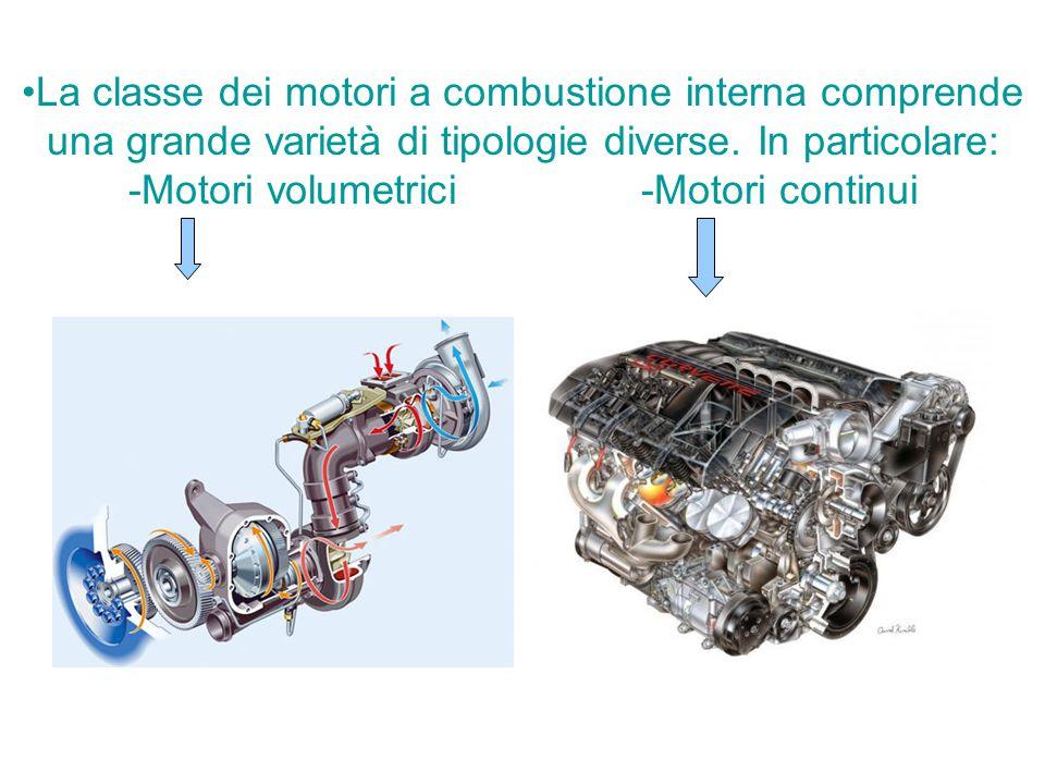 La classe dei motori a combustione interna comprende una grande varietà di tipologie diverse.