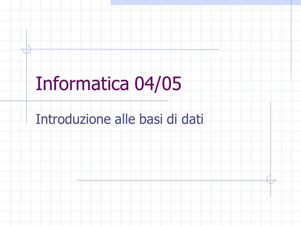 32 Accesso ai dati Mediante linguaggi testuali (per esempio, SQL) Tramite comandi speciali integrati nei linguaggi di programmazione Tramite interfacce amichevoli (per esempio, Wizards, in Access, ecc.)