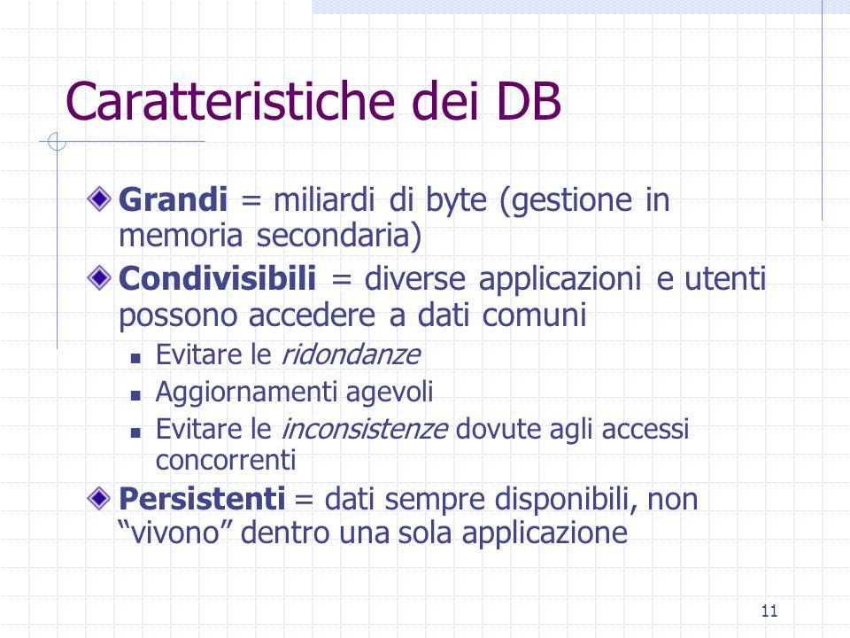 11 Caratteristiche dei DB Grandi = miliardi di byte (gestione in memoria secondaria) Condivisibili = diverse applicazioni e utenti possono accedere a