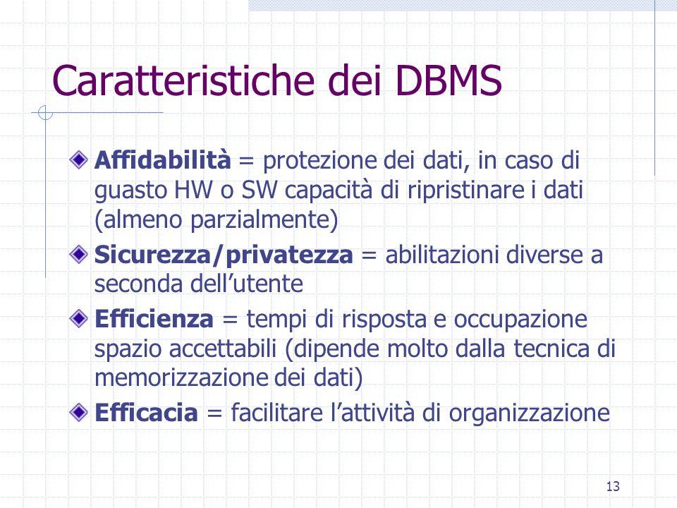 13 Caratteristiche dei DBMS Affidabilità = protezione dei dati, in caso di guasto HW o SW capacità di ripristinare i dati (almeno parzialmente) Sicure