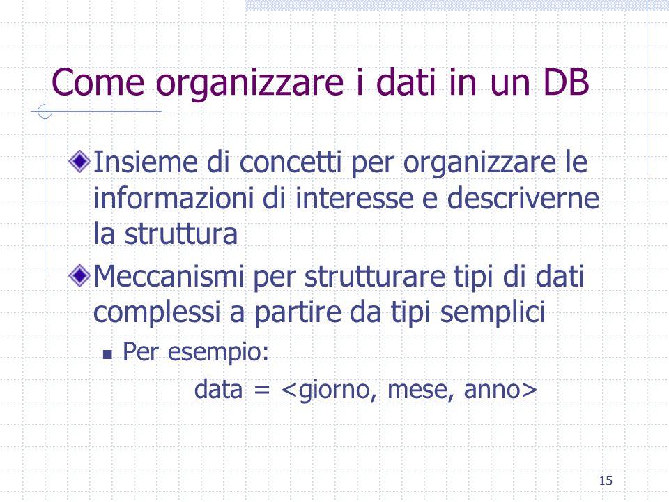 15 Come organizzare i dati in un DB Insieme di concetti per organizzare le informazioni di interesse e descriverne la struttura Meccanismi per struttu