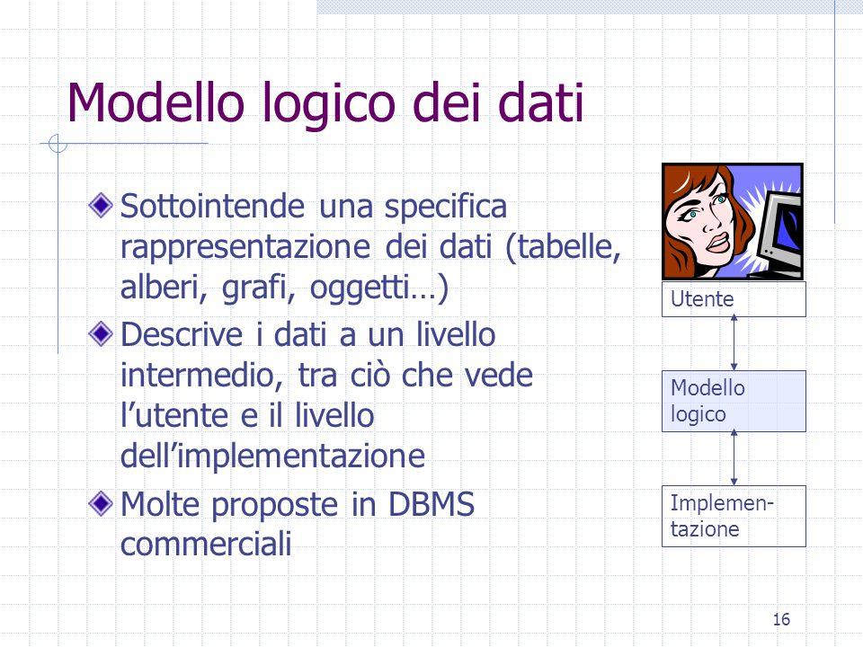 16 Modello logico dei dati Sottointende una specifica rappresentazione dei dati (tabelle, alberi, grafi, oggetti…) Descrive i dati a un livello interm