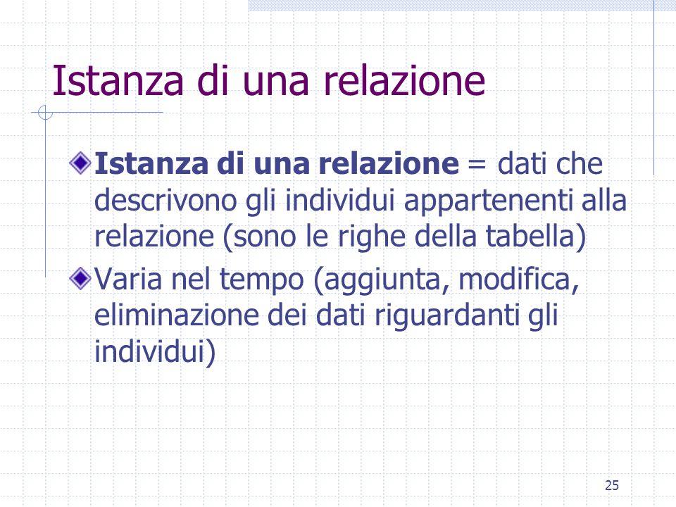 25 Istanza di una relazione Istanza di una relazione = dati che descrivono gli individui appartenenti alla relazione (sono le righe della tabella) Var