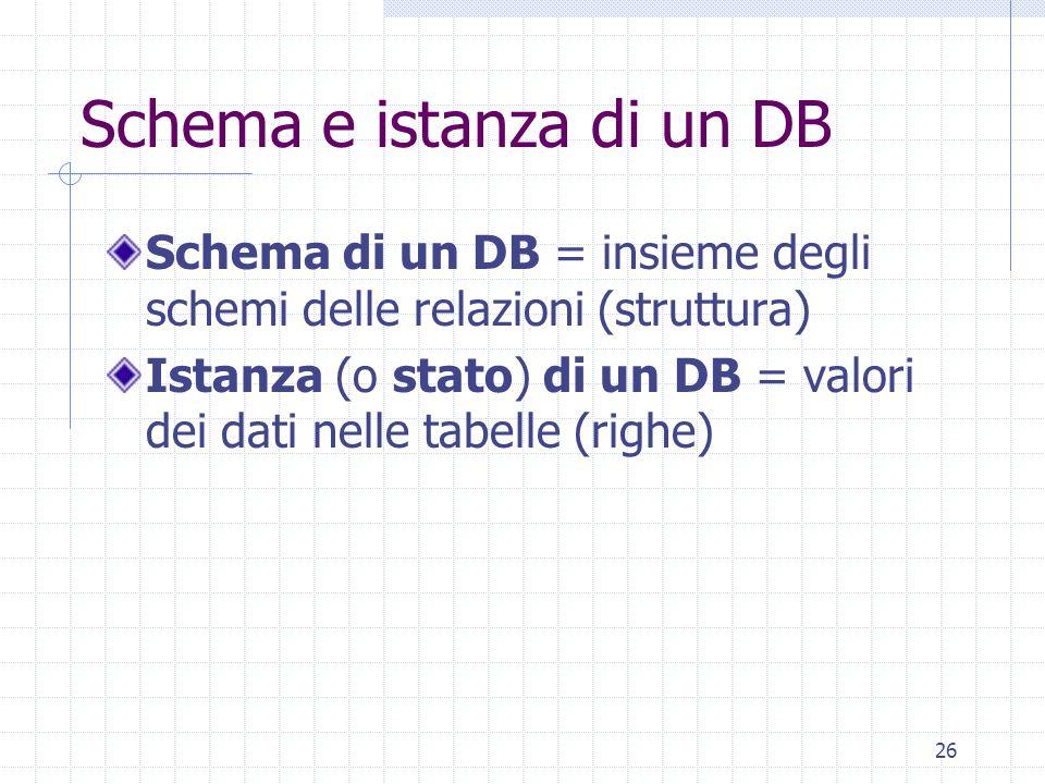 26 Schema e istanza di un DB Schema di un DB = insieme degli schemi delle relazioni (struttura) Istanza (o stato) di un DB = valori dei dati nelle tab