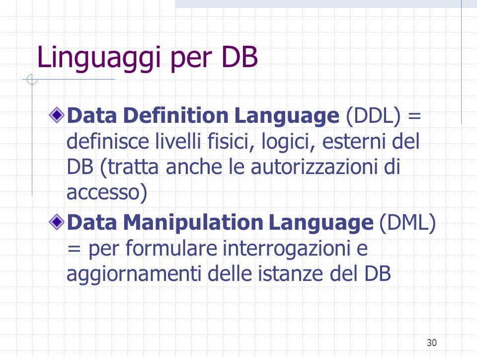 30 Linguaggi per DB Data Definition Language (DDL) = definisce livelli fisici, logici, esterni del DB (tratta anche le autorizzazioni di accesso) Data