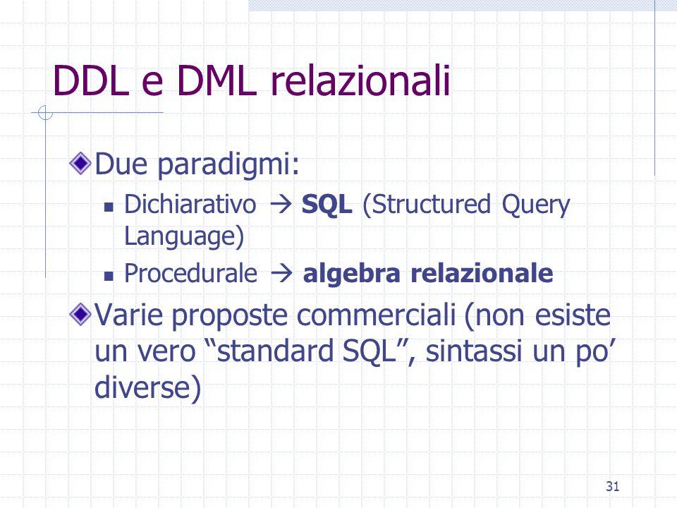 31 DDL e DML relazionali Due paradigmi: Dichiarativo  SQL (Structured Query Language) Procedurale  algebra relazionale Varie proposte commerciali (n