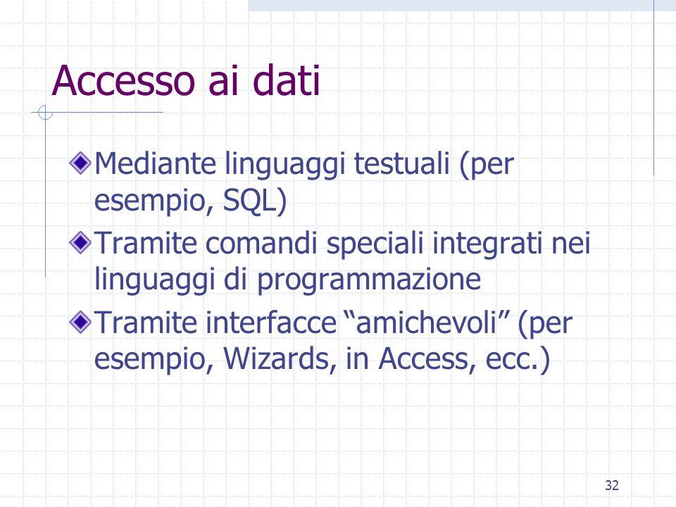 32 Accesso ai dati Mediante linguaggi testuali (per esempio, SQL) Tramite comandi speciali integrati nei linguaggi di programmazione Tramite interfacc