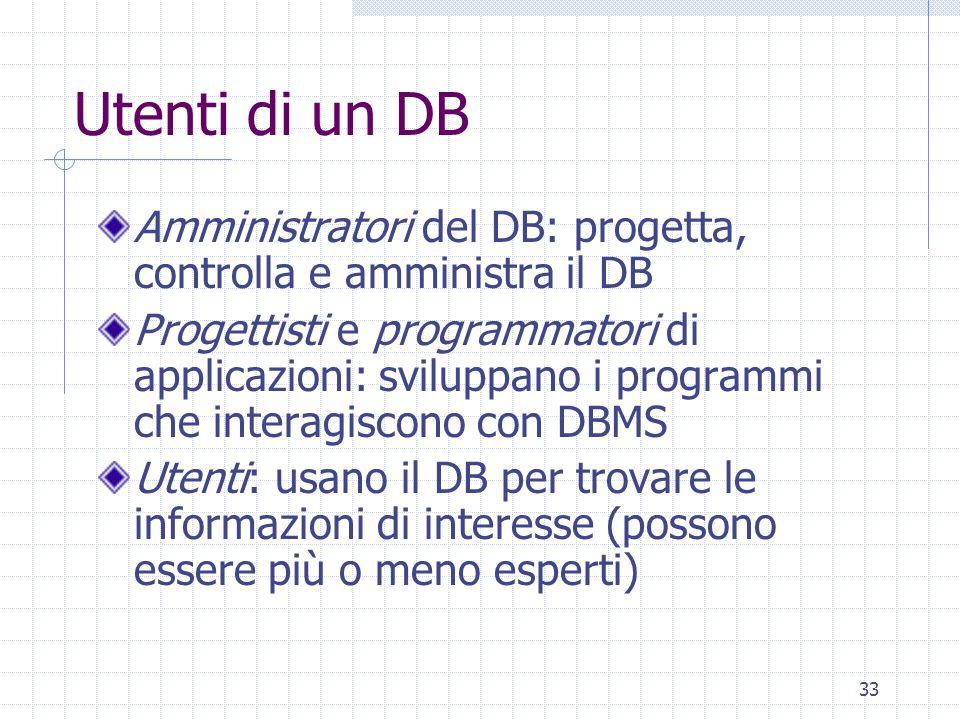 33 Utenti di un DB Amministratori del DB: progetta, controlla e amministra il DB Progettisti e programmatori di applicazioni: sviluppano i programmi c