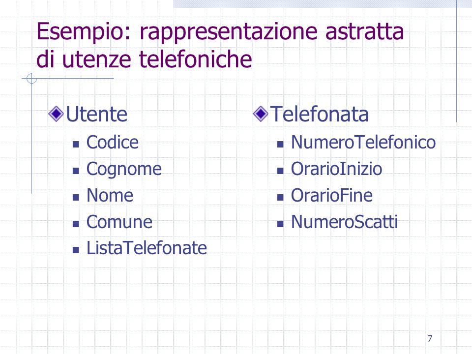 7 Esempio: rappresentazione astratta di utenze telefoniche Utente Codice Cognome Nome Comune ListaTelefonate Telefonata NumeroTelefonico OrarioInizio