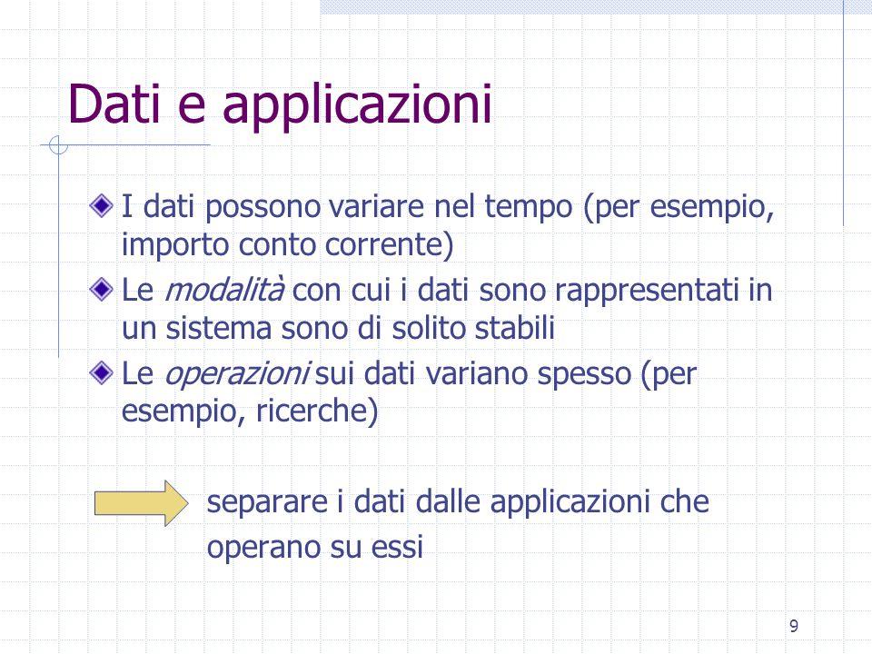 9 Dati e applicazioni I dati possono variare nel tempo (per esempio, importo conto corrente) Le modalità con cui i dati sono rappresentati in un siste