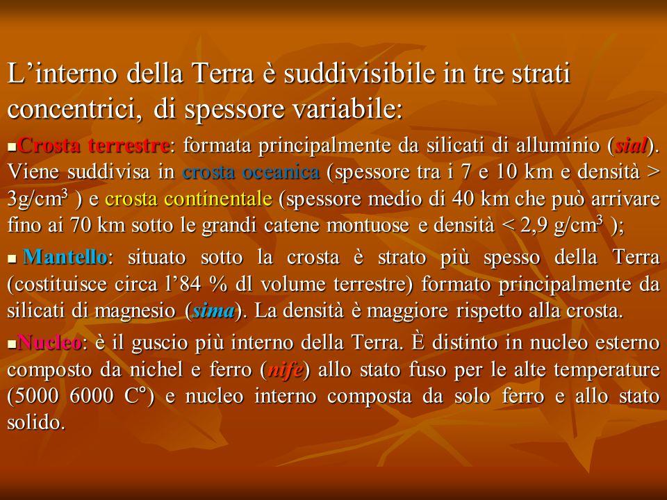 L'interno della Terra è suddivisibile in tre strati concentrici, di spessore variabile: Crosta terrestre: formata principalmente da silicati di allumi
